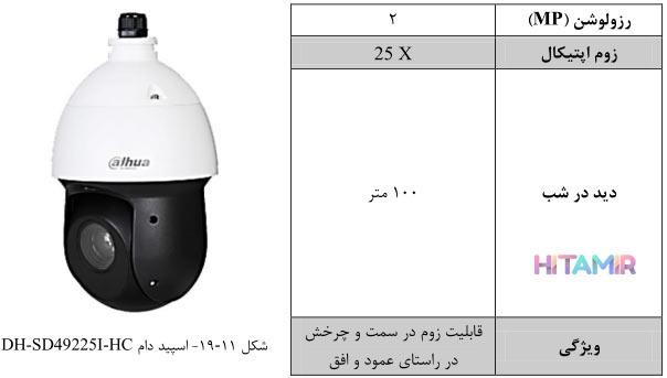 اسپید-دام-DH-SD492251