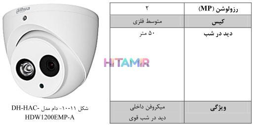 دام مدل DH-HAS-HDW