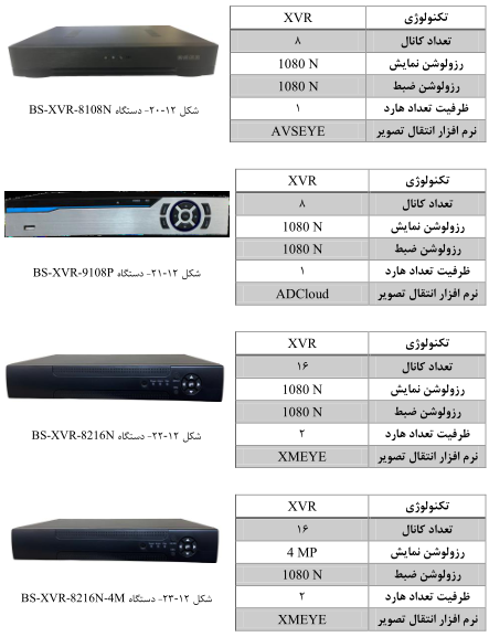دستگاه BS-XVR-8216N