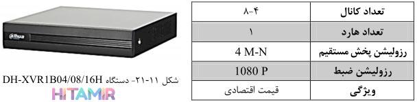 دستگاه DH-XVR1B04