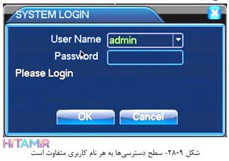 سطح دسترسی ها به هر نام کاربری متفاوت است