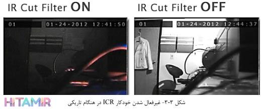 ویژگی ICR
