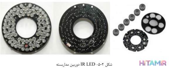 IR LED