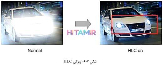 ویژگی HLC