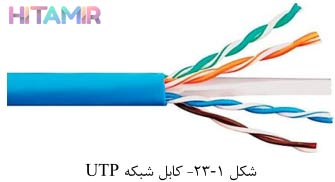 کابل شبکه utp